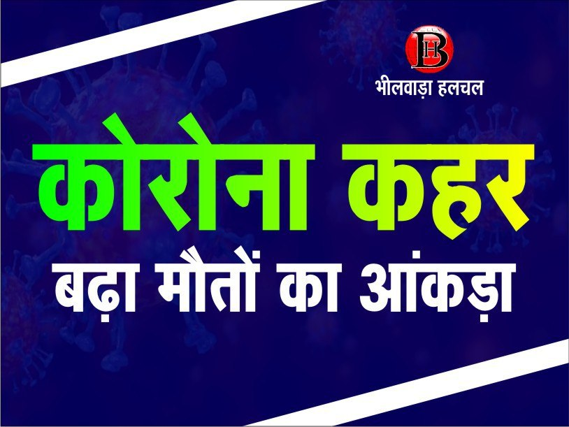 राजस्थान-कोरोना ने ली तीन और जानें, 82 नये संक्रमित आये सामने